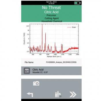 Progeny ResQ Citric Acid No Threat
