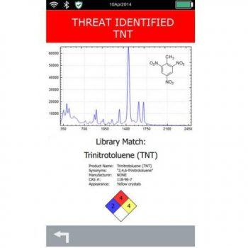 Progeny ResQ TNT Threat